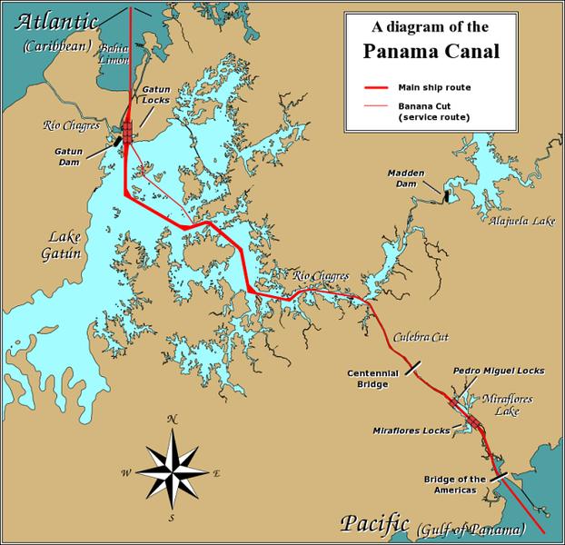 Panamacanal