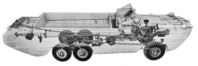 Dukw-cutaway