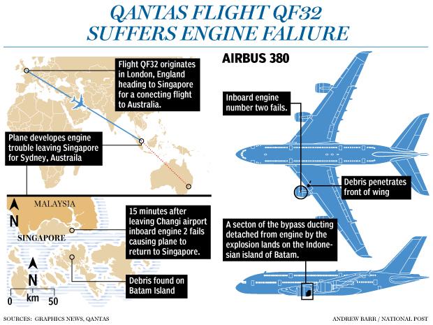 A380failgraphic