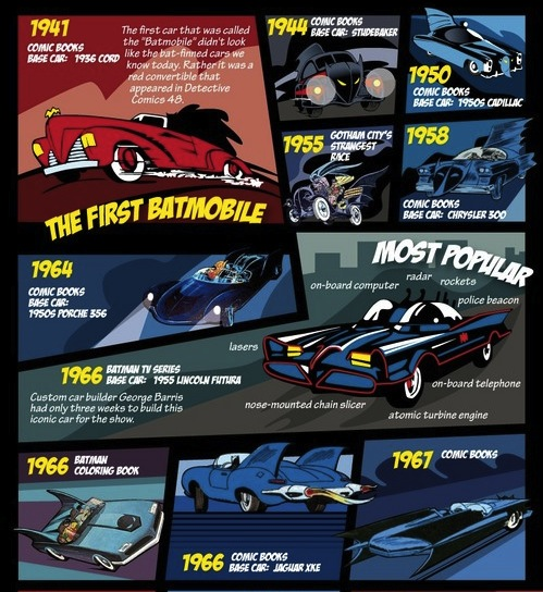 IllustratedBatmobile