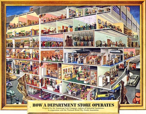 Departmentstore2
