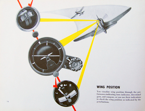 Wingposition