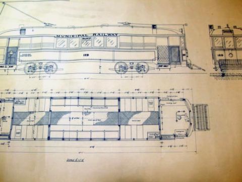 Cablecarplans