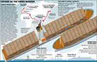 Maerskgraphic